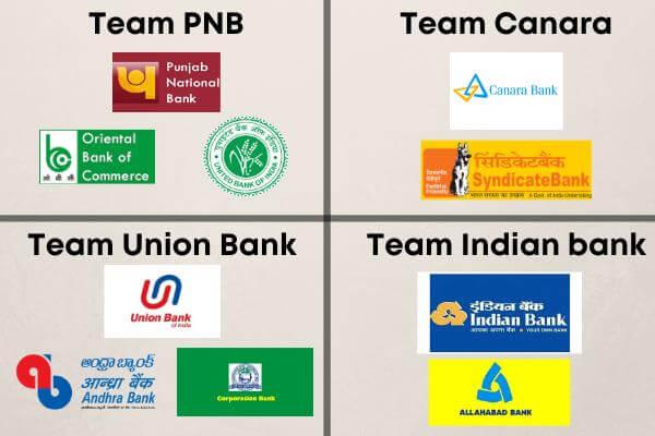 Mega-bank-merger-casereads