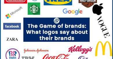 The Game of brands