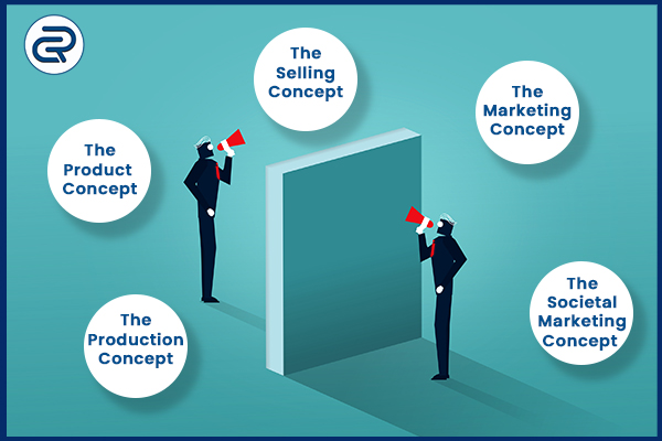 what are the 5 marketing concepts?