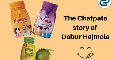 Dabur-Hajmola-India-casereads