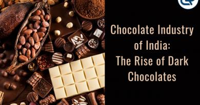 CHocolate industry of India: Rise of dark chocolate