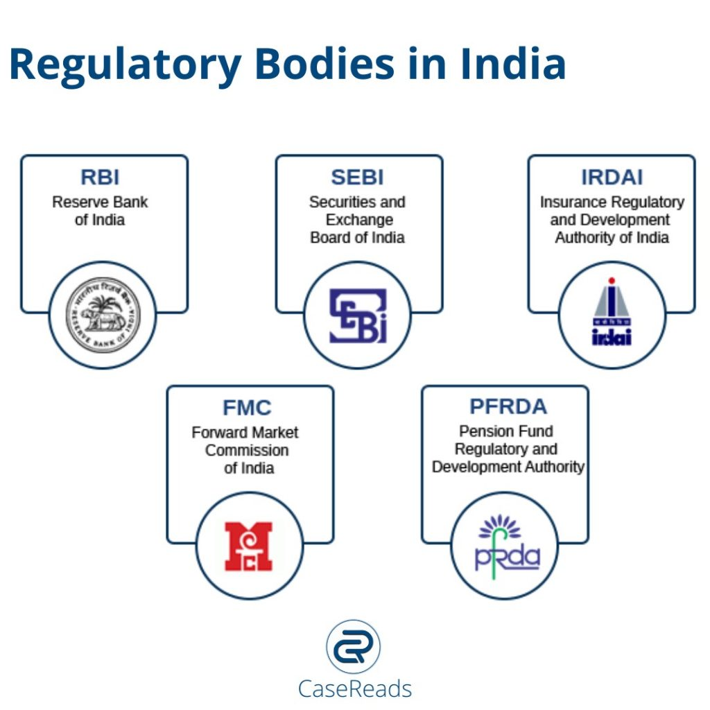 What-is-fintech-regulatory-bodies-of-fintech-in-india-CR