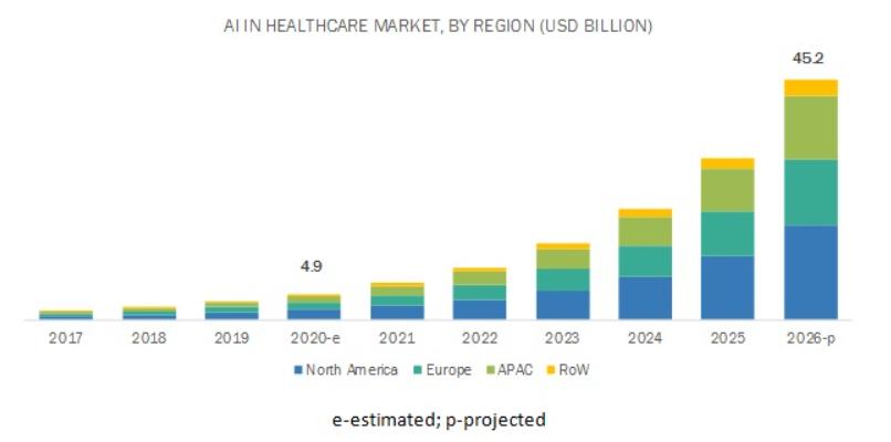 AI-in-healthcare-market