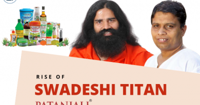 Patanjali Case study - The rise of Swadeshi Titan