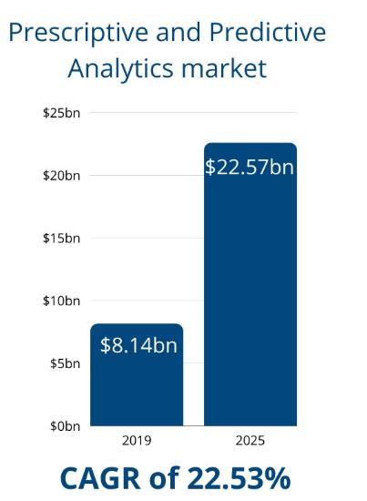 Business-analytics-market-growth