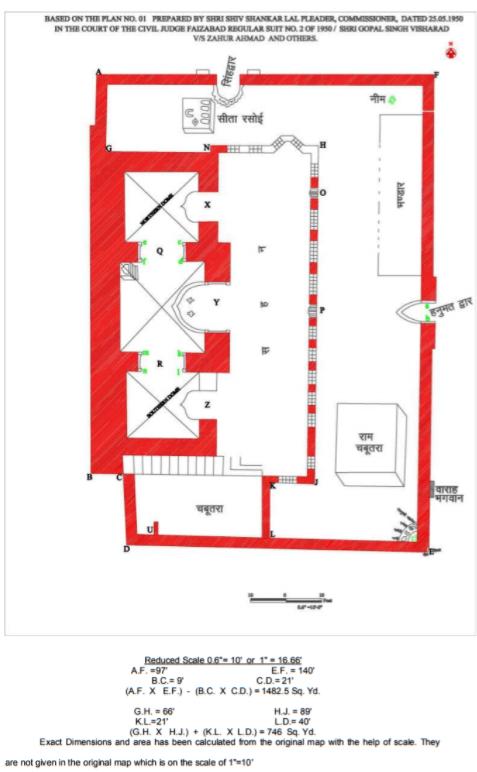 Babri Masjid case study