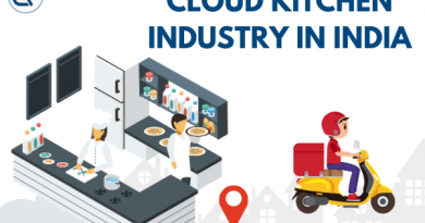 Cloud Kitchen Industry in India