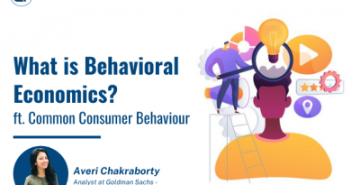 What is Behavioral Economics ft. Common Consumer Behaviour