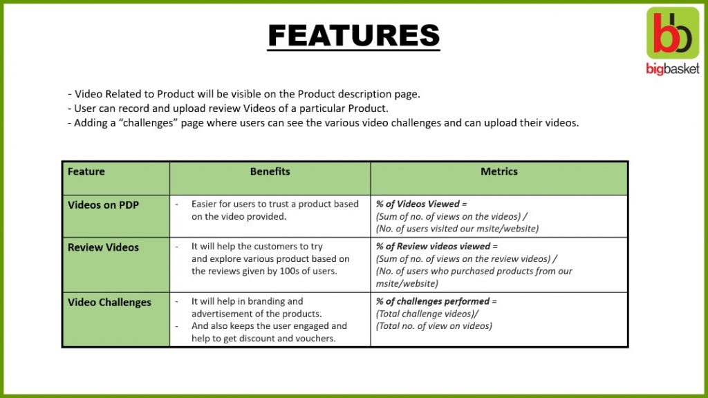 Product Management Interview questions - Features and solutions